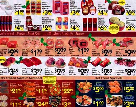 цены на продукты США