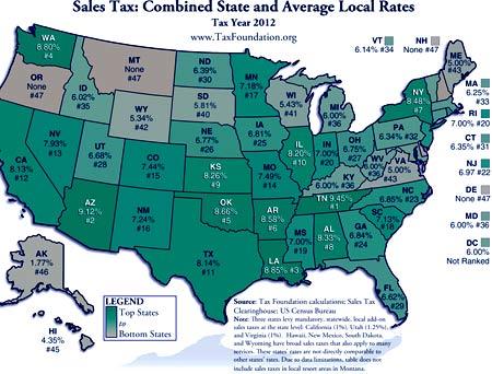 налог с продажи