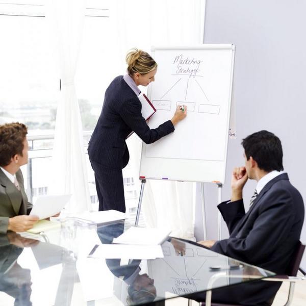 Разработка плана бизнеса