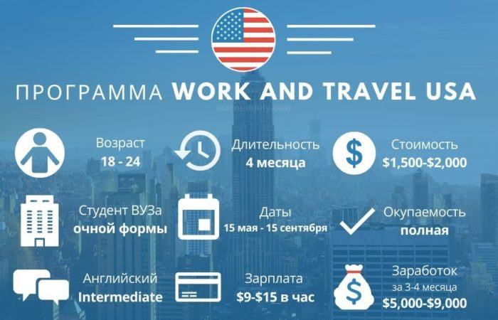 Программа Work and Travel