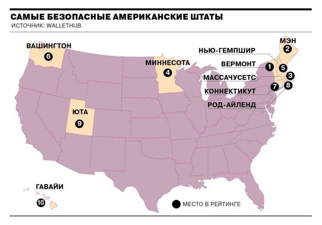 Лучшие штаты для жизни в США