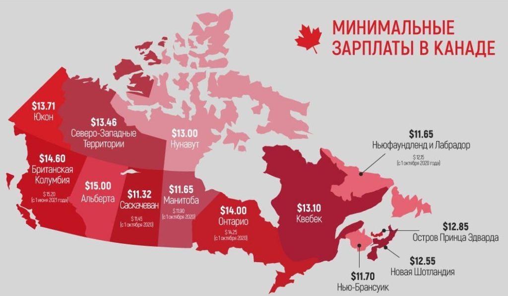 Минимальная зарплата в Канаде