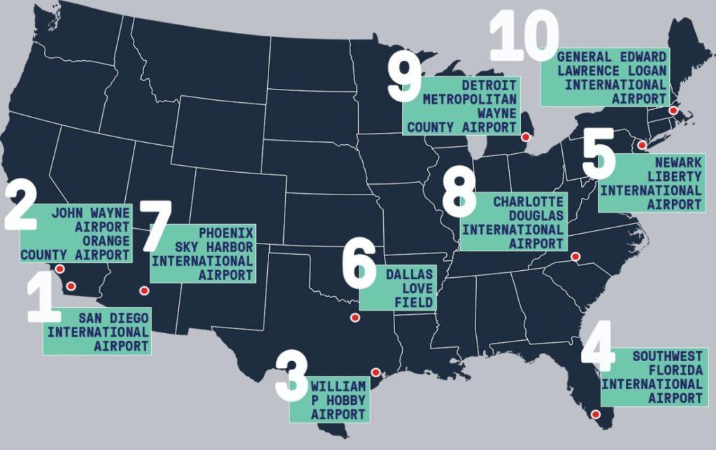 Важнейшие аэропорты США