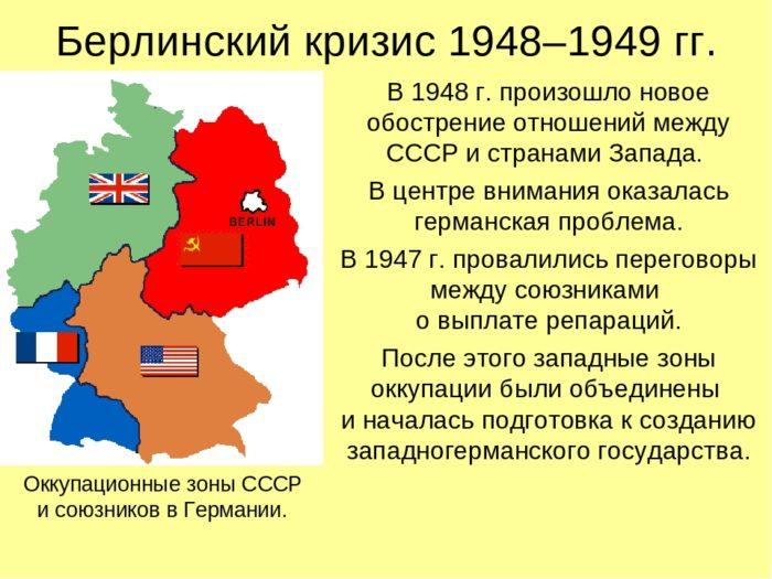 Берлинский кризис 1948 года