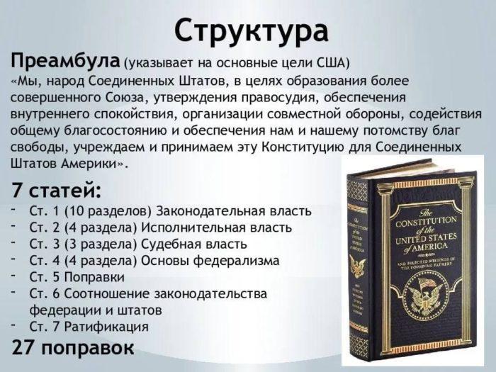 Структура Конституции США