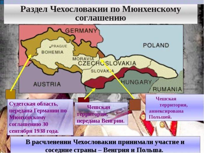 Кроме того, Судетскую область передали Чехословакии.